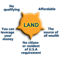 LAND is your best speculative investment